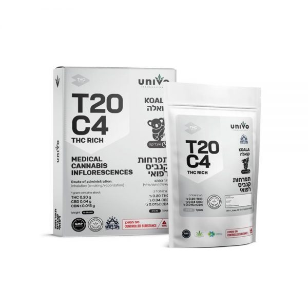 תפרחות קנאביס קואלה אינדיקה T20C4